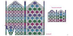 votter mønster til jente | Arne & Carlos-votter med åklemønster – Månedens hobby