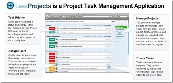 5 Free Online Project Management Tools