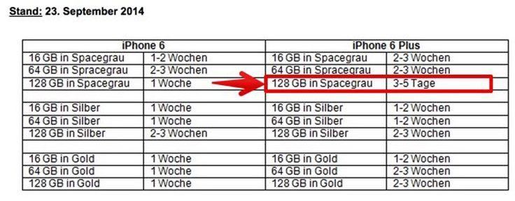 iPhone 6 Plus bei Telekom: Lieferung in 3-5 Tagen! - https://apfeleimer.de/2014/09/iphone-6-plus-telekom-lieferung - Verfügbarkeit iPhone 6 Plus bei Telekom besser als iPhone 6? Wer sein iPhone 6 oder iPhone 6 Plus bei Telekom bestellt hat oder bei der Deutschen Telekom aka T-Mobile bestellen möchte, sollte jetzt einen Blick auf den aktualisierten Lieferstatus der Telekom werfen. Vor allem für neue iPhone 6 Be...