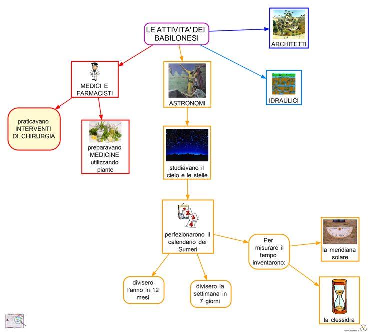 I Babilonesi Sc. Elementare   AiutoDislessia.net