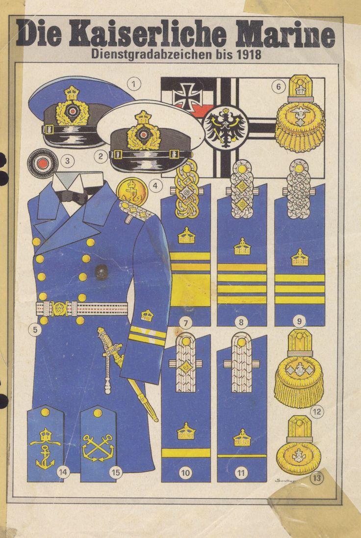 Kaiserlich deutsche Marine