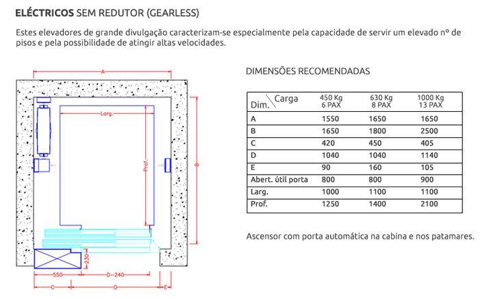 dimensões caixa elevador - Google Search | Legislacao | Pinterest