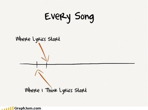 Every song: Bad Timing, Google Image, Life, Heart, Funny Graph, Songs, Image Results, I M Singing, Bad Time