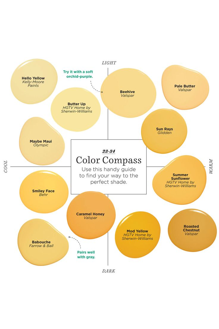 17 Best ideas about Yellow Paint Colors on Pinterest ...