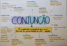 Mapa Mental: Conjuncoes                                                                                                                                                     Mais