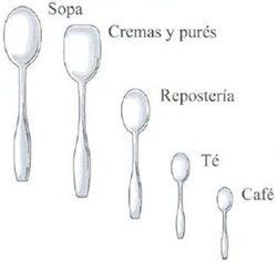 Usos y tipos de cucharas de mesa