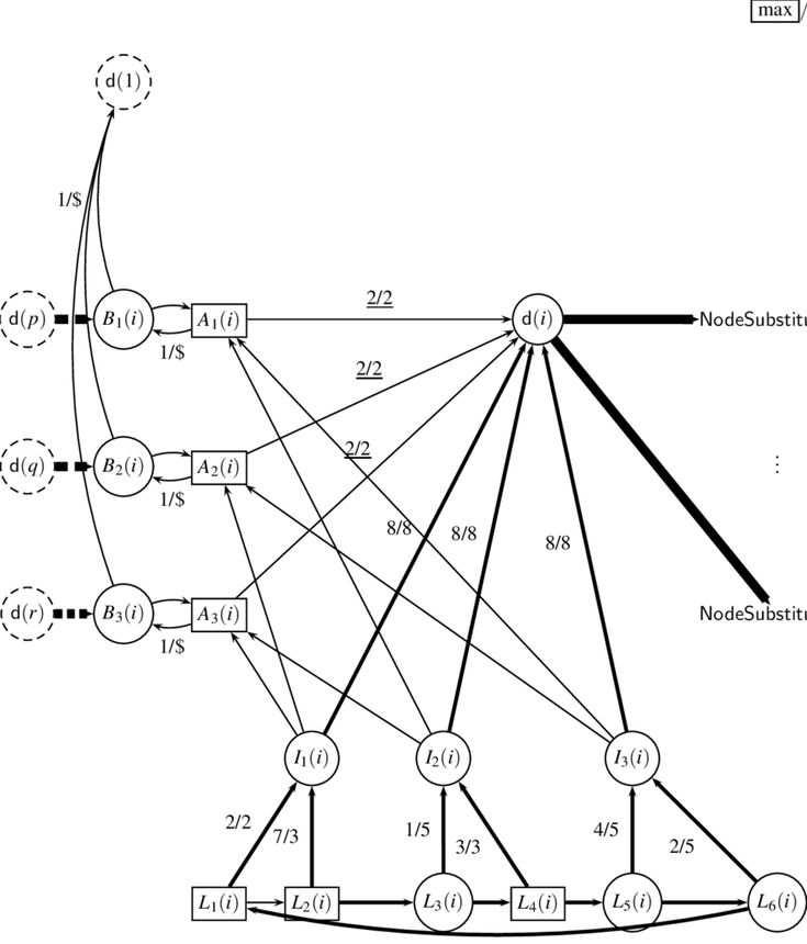 20 Good Network Diagram Construction For You, http
