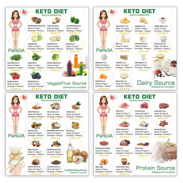 Healthy Weight Loss Plans For Fat Reduction - Excess Weight The Proper Way