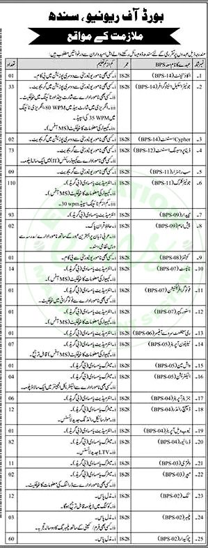 Jobs+in+Board+of+Revenue+Govt+of+Sindh+Dec+2016+-+Application+Form++    Daily+Newspaper+Jobs+2016+|+Jobs+in+Pakistan+|+Government+Jobs+|++Saudi+Arabia+Jobs+|+NTS+Jobs  + ++Vacancy+/+Positions+of+this+Advertisement+  ++Jobs+in+Board+o