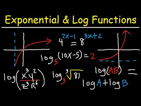 The 25+ best Log graph ideas on Pinterest Graph of log, Graph - semilog graph paper