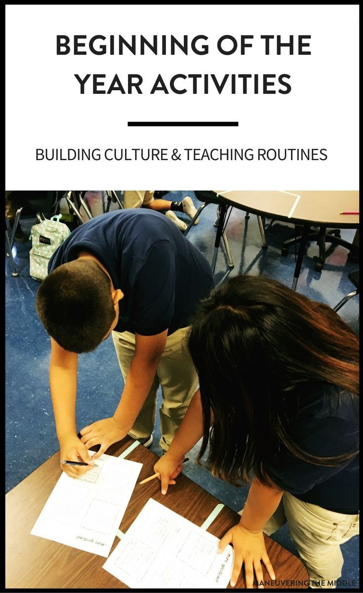 The first week of school is a great time to build classroom culture, community…