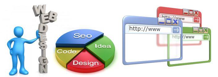 πως συνδεεται η κατασκευή και η προώθηση ιστοσελίδων στο google..