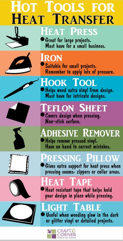 Hot tools for heat transfer- what tools do you need to work with heat transfer vinyl?  Die cutting machine, heat press or iron, hook tool, teflon sheet and pressing pillows, adhesive remover, heat tape, light tables and more!  Find out what is a must and what's just a plus!