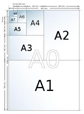 https://fr.wikipedia.org/wiki/Format_de_papier