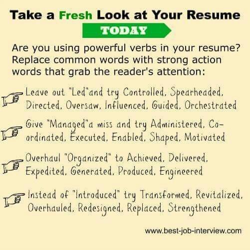 165 best job interview preparation images on Pinterest Career - powerful resume verbs
