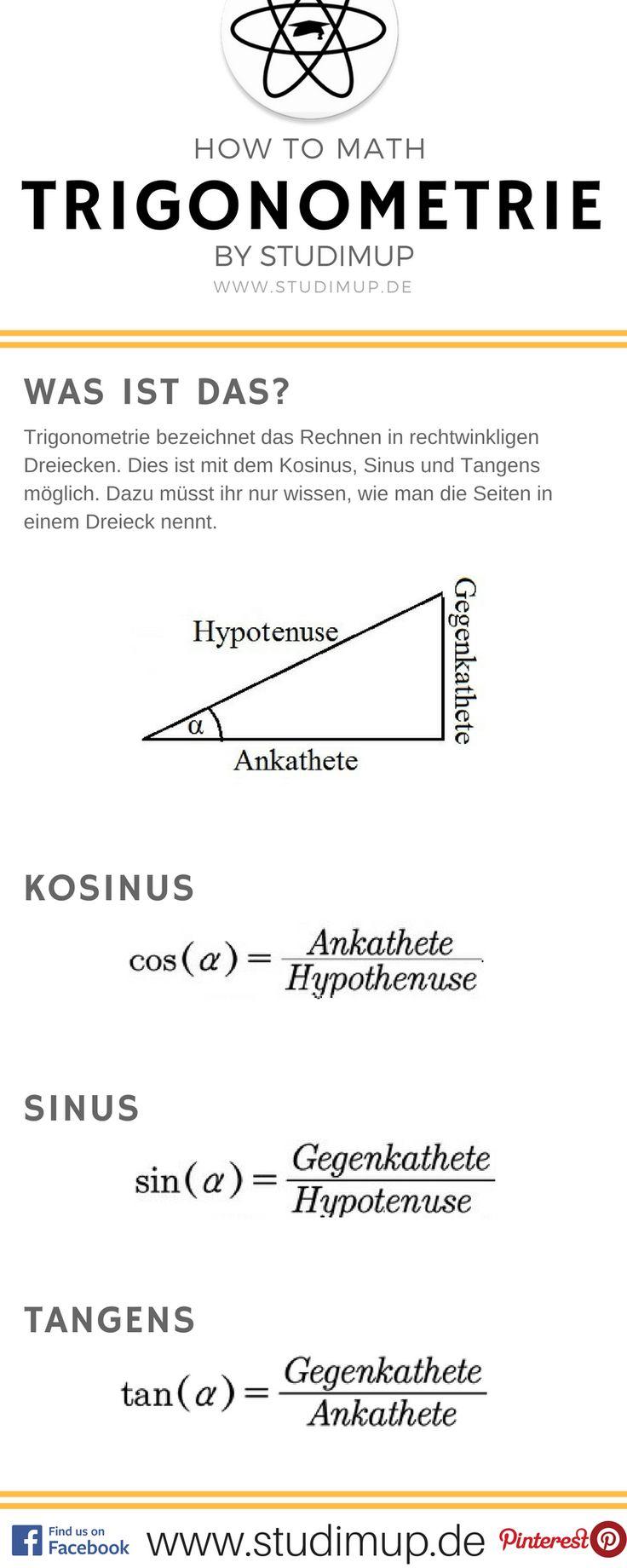 Die Trigonometrie mit Kosinus, Sinus und Tangens erklärt und veranschaulicht im Mathe Spickzettel.