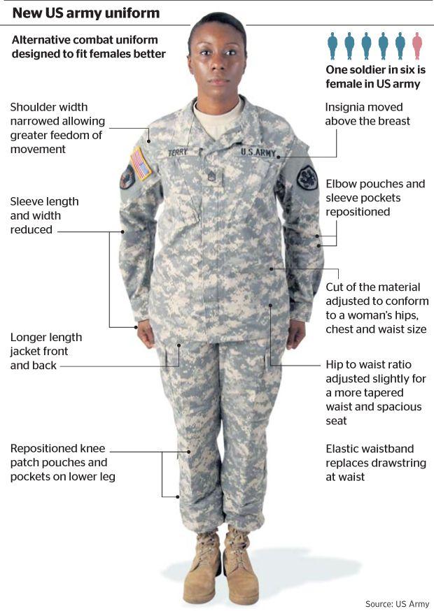 61 best images about USA Military uniform, militia on ...