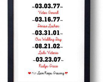 One year anniversary for boyfriend Anniversary gifts by Eyecharts