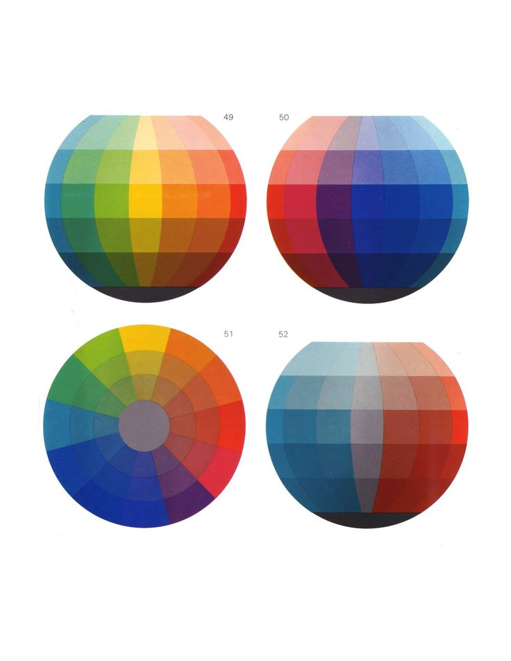 Johannes Itten, Artista da bauhaus, criador da roda de cores