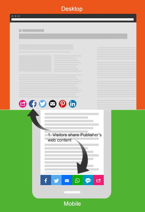 The Official E-MAILIT Blog   Τhe one-click way to share anything, anywhere.