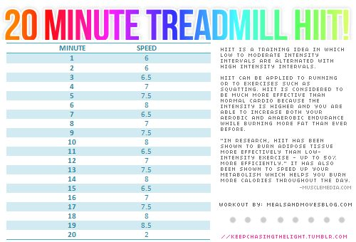 treadmill lose to walking weight