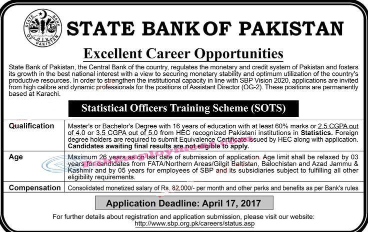 Stitle of job detail of job name of job state bank of