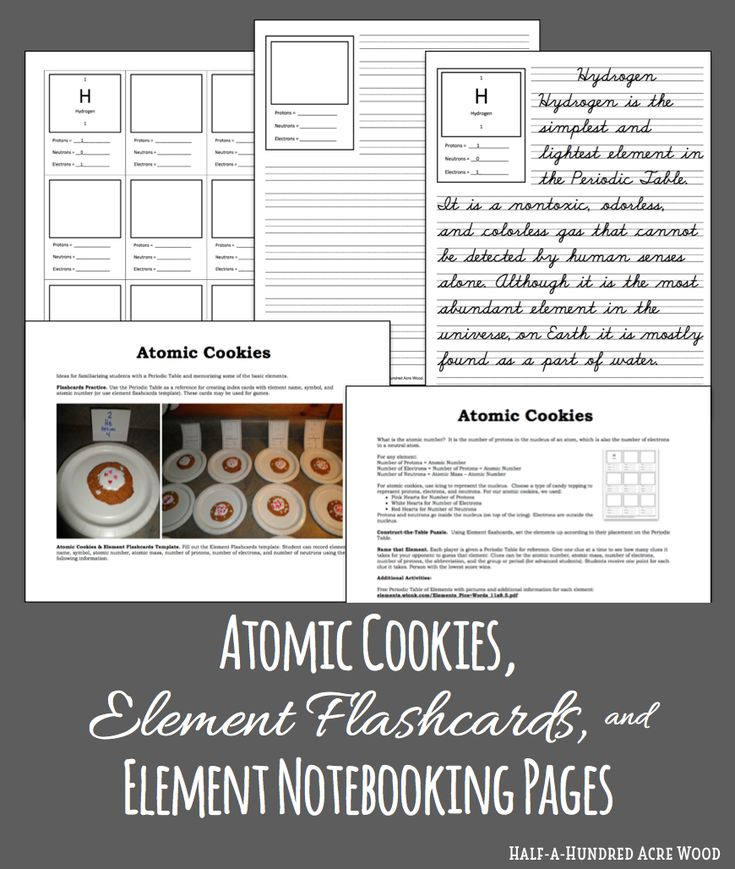 Best 25 periodic table printable ideas on pinterest chemistry free printable template for element flashcards element notebooking pages and activities for learning elements urtaz Image collections