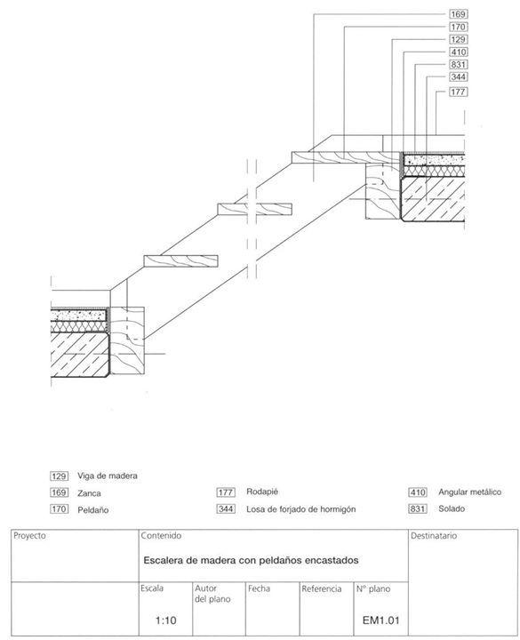 Cermex Utilizando La Ms Alta Tecnologa Para Hacer De Tus Proyectos