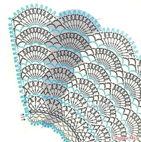 Крестильный наряд для девочки. Работа Галины Леоновой вязание и схемы вязания