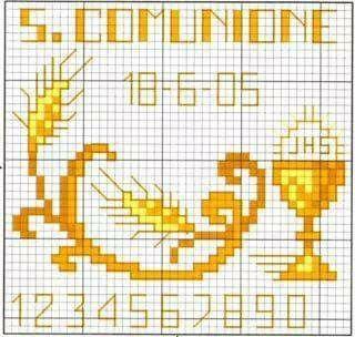 S. Comunione 18- 6- 05