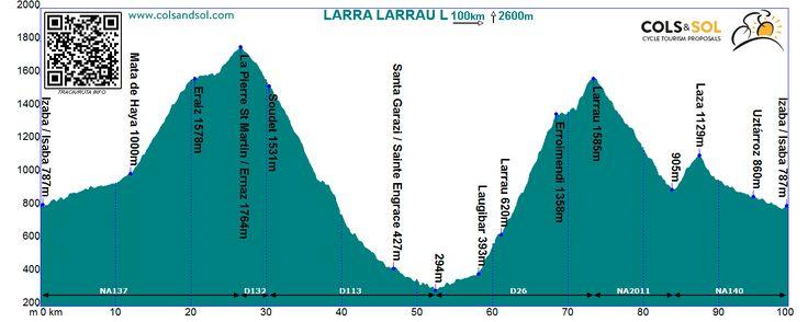 07 Larra Larrau short guide rail