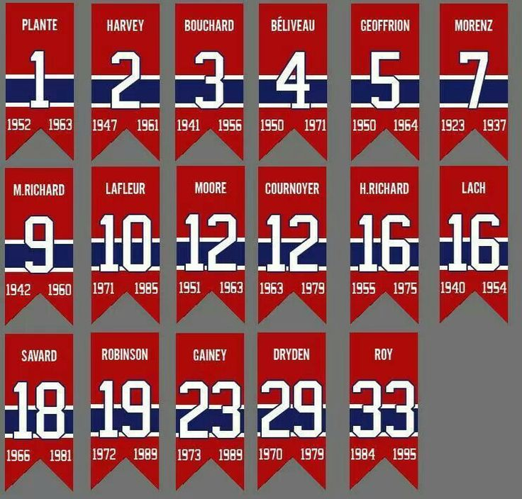 Montreal Canadiens retired jerseys. Need to add #6 for Toe Blake, #11 for Saku Koivu, #14 for Claude Provost and #25 for Jacques Lemaire.
