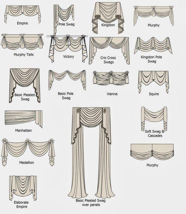Oltre 20 migliori idee su tende mantovane su pinterest for Case vecchio stile costruite nuove