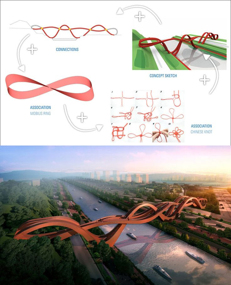 The Lucky Knot Bridge was inspired by a traditional Chinese knot.