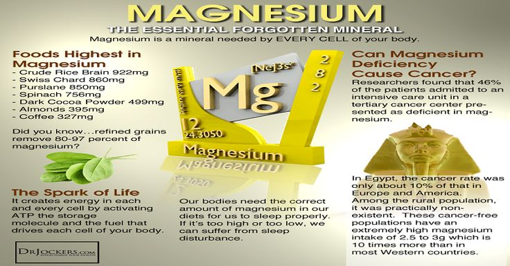 Magnesium Prevents Insomnia  A healthy sleep cycle is important to promoting overall health and the production of hormones which are synthesized during sleep. Magnesium may help reduce symptoms of insomnia and induce a deep restful night's sleep.  Primari