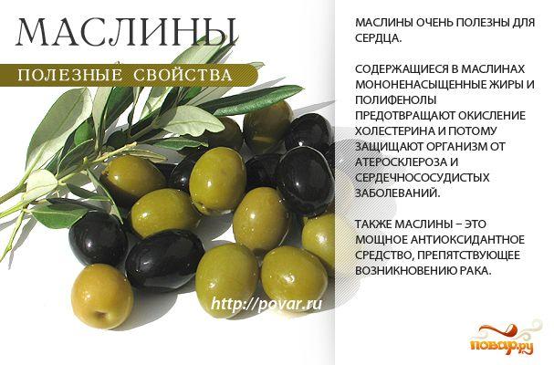 Маслины и оливки - полезные свойства