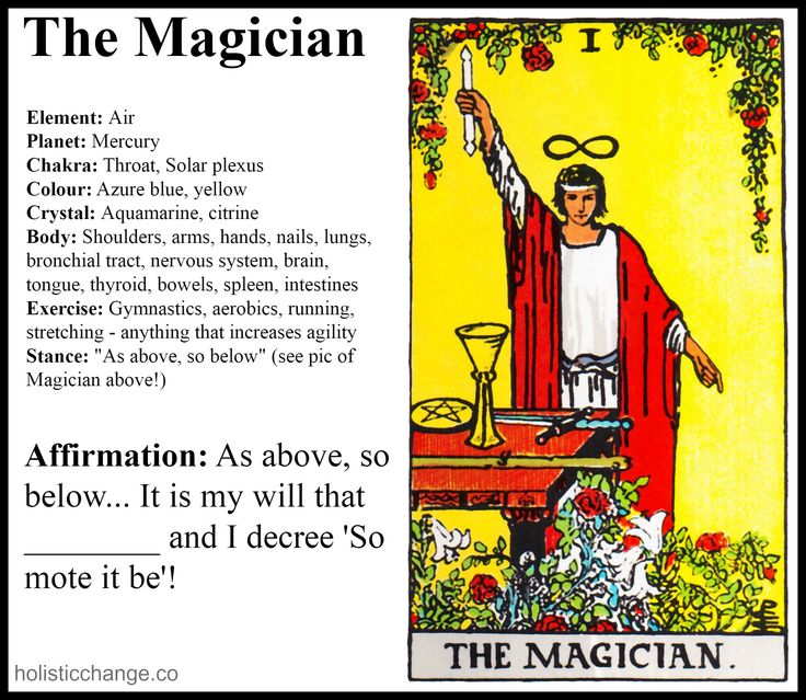 Angelorum - Tarot and Healing