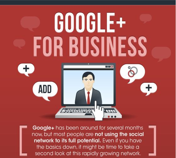 Google+ for business, thought about it before?