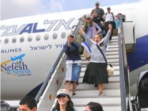 Aliyah-Israel