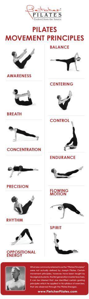 Los principios del #Pilates en una sola imagen :)