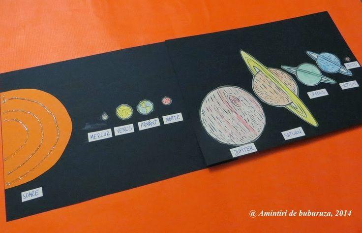 Amintiri de buburuza: Sistemul Solar - De la Pamant la Soare