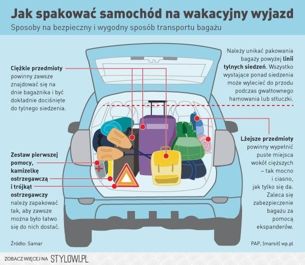 pakowanie auta