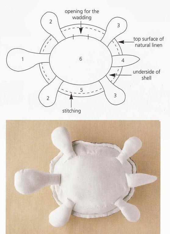 Выкройка мягкой игрушки черепаха / Мастер-класс