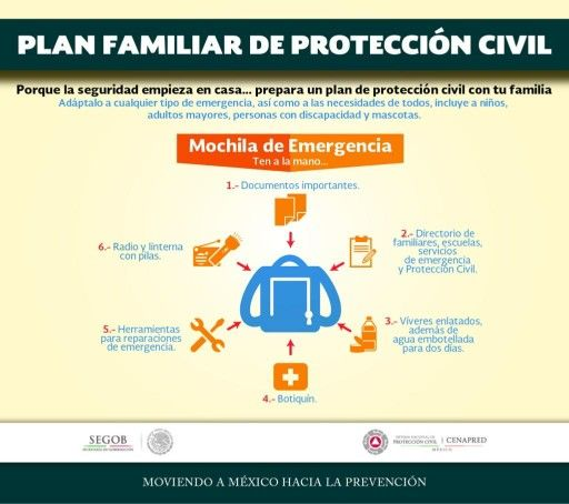 Plan familiar de protecci n civil prevenir las - Seguridad en tu casa ...