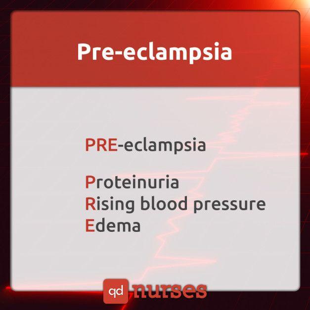Why a Low‐Fat Vegan Diet Prevents Pre‐eclampsia