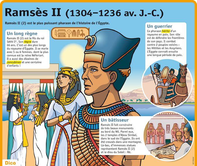Fiche exposés : Ramsès II ( 1304–1236 av. J.-C.)