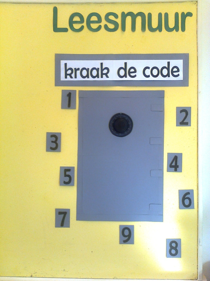 Idee leesbevordering. Leerlingen lezen een boek en krijgen daarna een strookje. Op dat strookje staat de blz., de regel, de hoeveelste letter op. Deze zoeken ze op in een boek. Zo komen er letters, die een woord, de code, vormt. Aan deze codekraak kan een beloning worden gehangen. Nieuw leesboek, e.d.