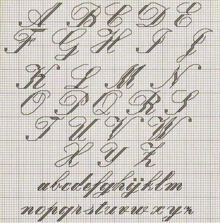 L'angolo di Malù 3: Altri alfabeti a punto scritto