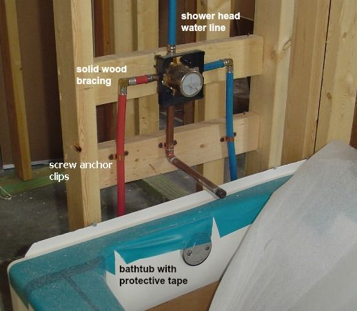bathtub dimensions bath tub plumbing the wall walls forward plumbing