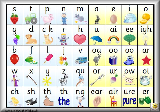 FREE Printable PDF's w/ 15 different Phonics Charts and several other useful Printables
